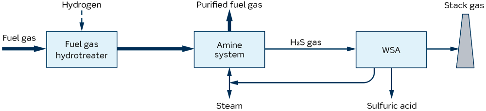 1000xN License_SweetPlus_diagram