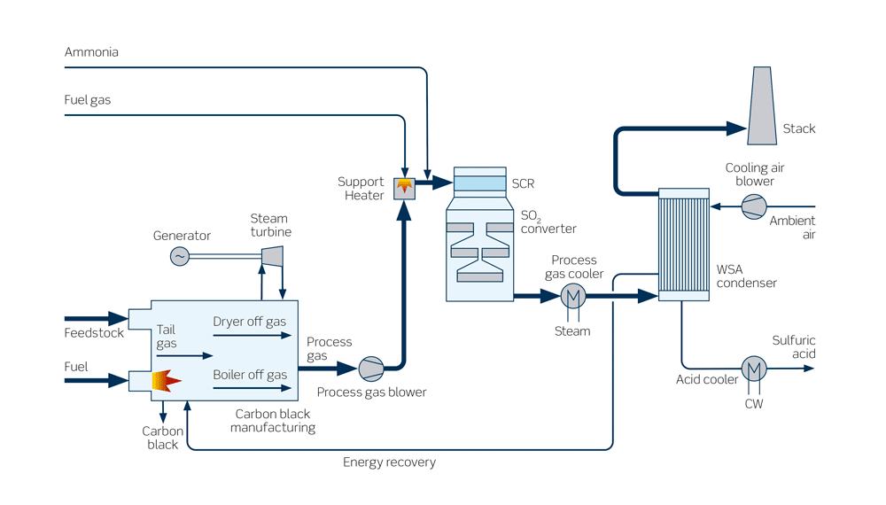 1000xN_License_SNOX_diagram_carbon black