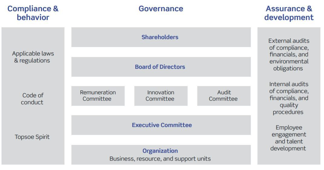 corporate_governance