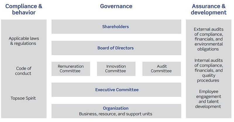 corporate_governance