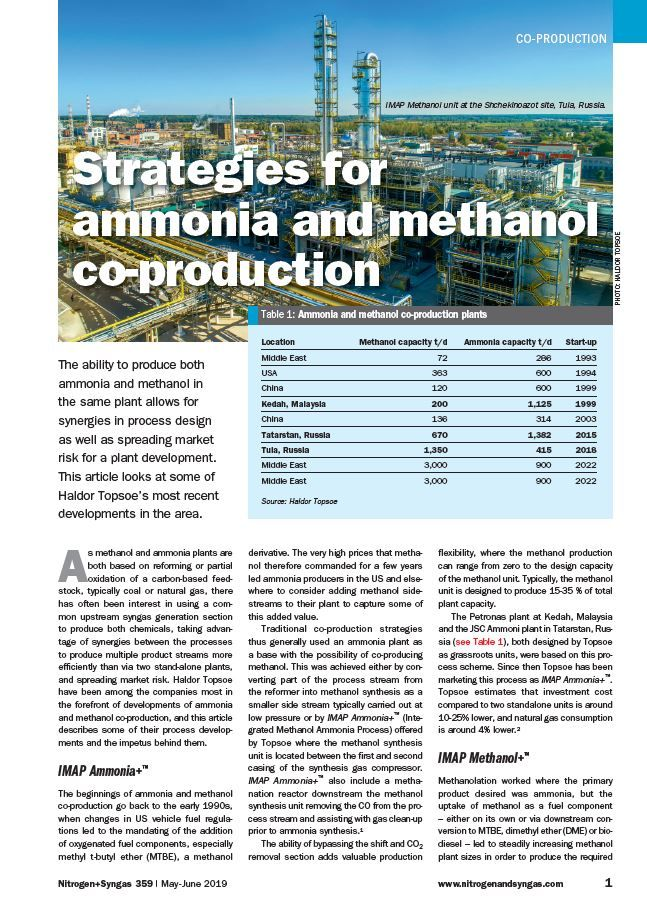 Strategies for ammonia and methanol co-production